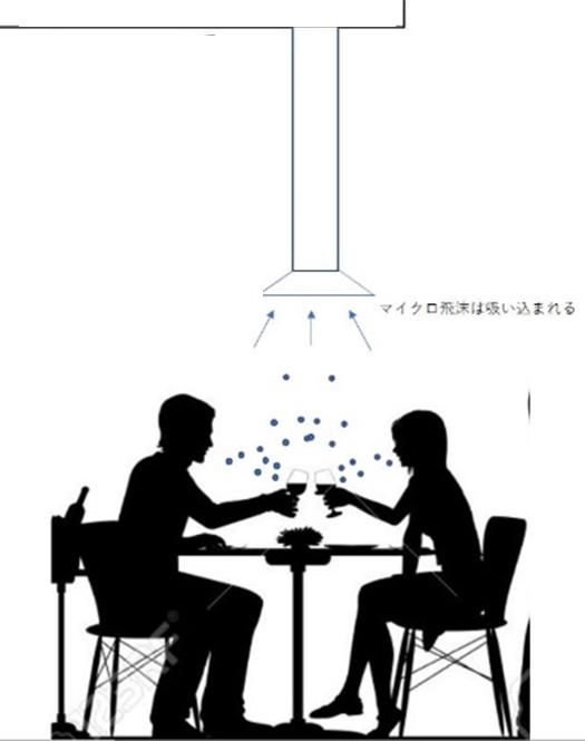 局所排気装置 概念図